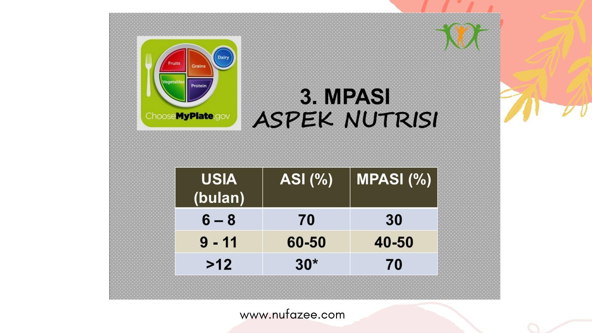 mpasi 9